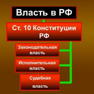 Органы власти Петрозаводска