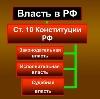 Органы власти в Петрозаводске